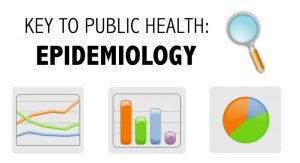 Descriptive and Analytic Epidemiology